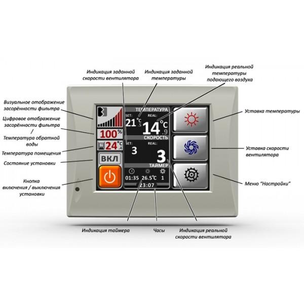 Канальная приточная установка Колибри-1000 EC GTC купить в Минске